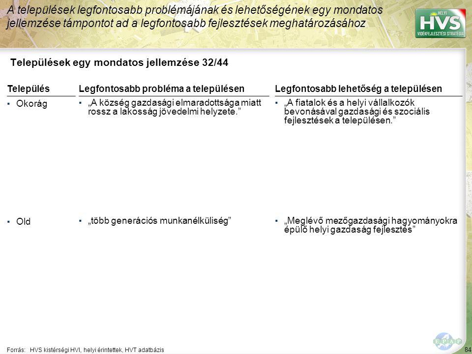 84 Települések egy mondatos jellemzése 32/44 A települések legfontosabb problémájának és lehetőségének egy mondatos jellemzése támpontot ad a legfonto