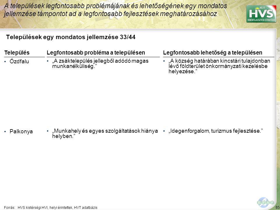 85 Települések egy mondatos jellemzése 33/44 A települések legfontosabb problémájának és lehetőségének egy mondatos jellemzése támpontot ad a legfonto