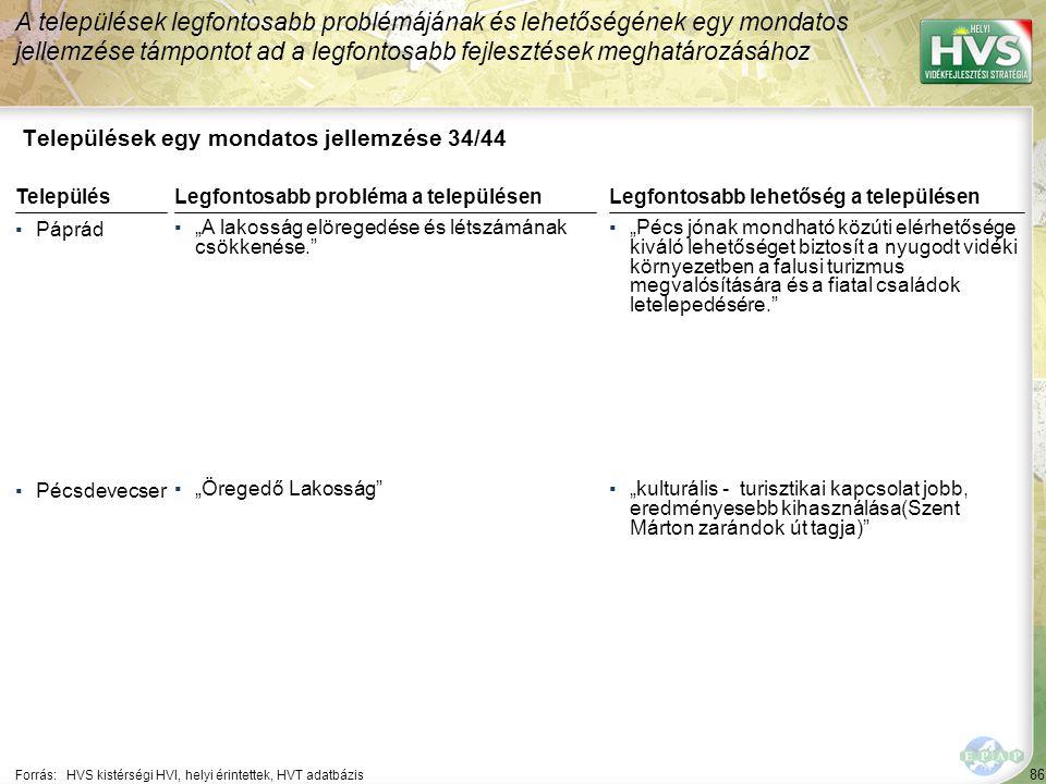 86 Települések egy mondatos jellemzése 34/44 A települések legfontosabb problémájának és lehetőségének egy mondatos jellemzése támpontot ad a legfonto