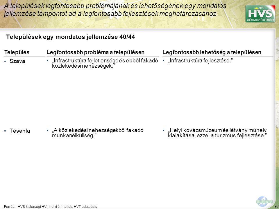 92 Települések egy mondatos jellemzése 40/44 A települések legfontosabb problémájának és lehetőségének egy mondatos jellemzése támpontot ad a legfonto