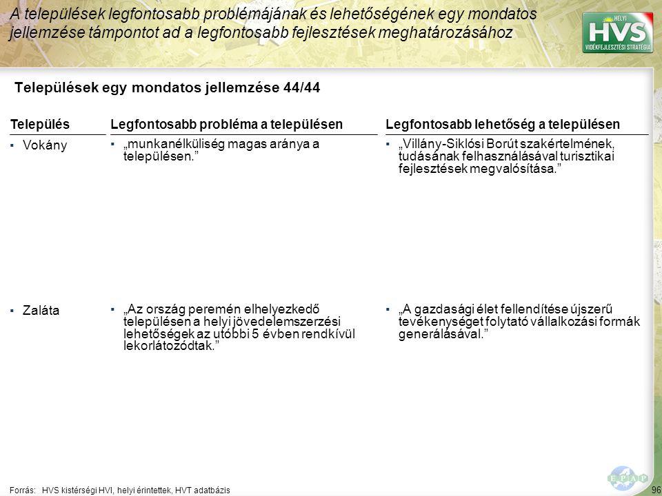 96 Települések egy mondatos jellemzése 44/44 A települések legfontosabb problémájának és lehetőségének egy mondatos jellemzése támpontot ad a legfonto