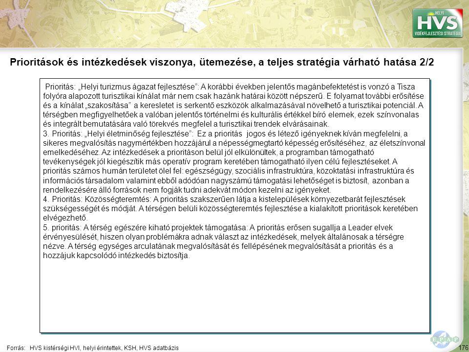 """176 Prioritás: """"Helyi turizmus ágazat fejlesztése : A korábbi években jelentős magánbefektetést is vonzó a Tisza folyóra alapozott turisztikai kínálat már nem csak hazánk határai között népszerű."""
