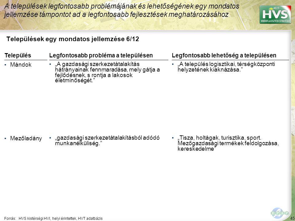 """45 Települések egy mondatos jellemzése 6/12 A települések legfontosabb problémájának és lehetőségének egy mondatos jellemzése támpontot ad a legfontosabb fejlesztések meghatározásához Forrás:HVS kistérségi HVI, helyi érintettek, HVT adatbázis TelepülésLegfontosabb probléma a településen ▪Mándok ▪""""A gazdasági szerkezetátalakítás hátrányainak fennmaradása, mely gátja a fejlődésnek, s rontja a lakosok életminőségét. ▪Mezőladány ▪""""gazdasági szerkezetátalakításból adódó munkanélküliség. Legfontosabb lehetőség a településen ▪""""A település logisztikai, térségközponti helyzetének kiaknázása. ▪""""Tisza, holtágak, turisztika, sport."""