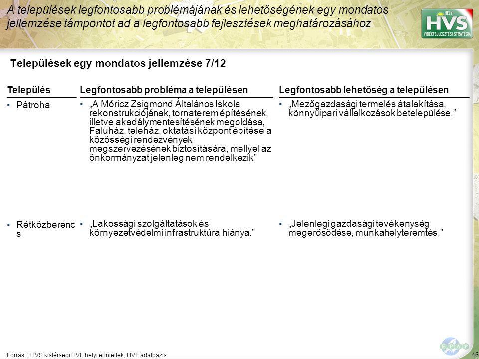 """46 Települések egy mondatos jellemzése 7/12 A települések legfontosabb problémájának és lehetőségének egy mondatos jellemzése támpontot ad a legfontosabb fejlesztések meghatározásához Forrás:HVS kistérségi HVI, helyi érintettek, HVT adatbázis TelepülésLegfontosabb probléma a településen ▪Pátroha ▪""""A Móricz Zsigmond Általános Iskola rekonstrukciójának, tornaterem építésének, illetve akadálymentesítésének megoldása, Faluház, teleház, oktatási központ építése a közösségi rendezvények megszervezésének biztosítására, mellyel az önkormányzat jelenleg nem rendelkezik ▪Rétközberenc s ▪""""Lakossági szolgáltatások és környezetvédelmi infrastruktúra hiánya. Legfontosabb lehetőség a településen ▪""""Mezőgazdasági termelés átalakítása, könnyűipari vállalkozások betelepülése. ▪""""Jelenlegi gazdasági tevékenység megerősödése, munkahelyteremtés."""