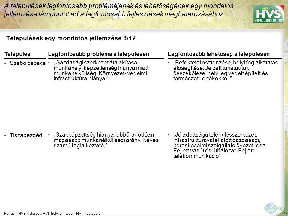 """47 Települések egy mondatos jellemzése 8/12 A települések legfontosabb problémájának és lehetőségének egy mondatos jellemzése támpontot ad a legfontosabb fejlesztések meghatározásához Forrás:HVS kistérségi HVI, helyi érintettek, HVT adatbázis TelepülésLegfontosabb probléma a településen ▪Szabolcsbáka ▪""""Gazdasági szerkezet átalakítása, munkahely, képzetlenség hiánya miatti munkanélküliség."""