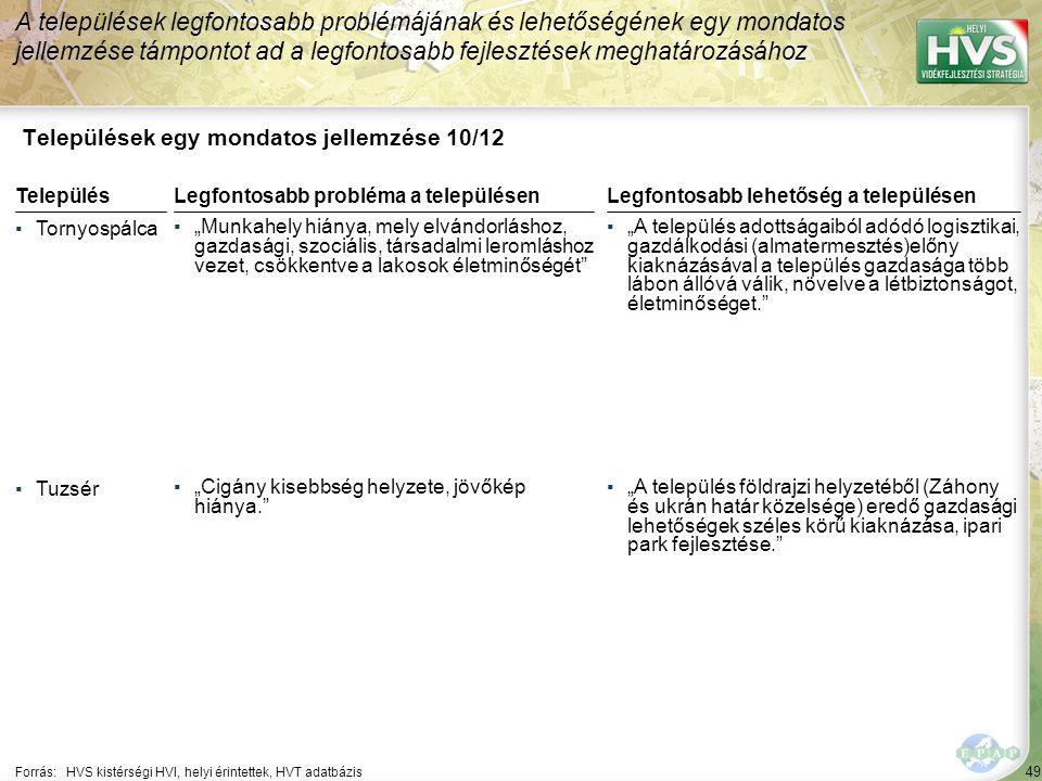 """49 Települések egy mondatos jellemzése 10/12 A települések legfontosabb problémájának és lehetőségének egy mondatos jellemzése támpontot ad a legfontosabb fejlesztések meghatározásához Forrás:HVS kistérségi HVI, helyi érintettek, HVT adatbázis TelepülésLegfontosabb probléma a településen ▪Tornyospálca ▪""""Munkahely hiánya, mely elvándorláshoz, gazdasági, szociális, társadalmi leromláshoz vezet, csökkentve a lakosok életminőségét ▪Tuzsér ▪""""Cigány kisebbség helyzete, jövőkép hiánya. Legfontosabb lehetőség a településen ▪""""A település adottságaiból adódó logisztikai, gazdálkodási (almatermesztés)előny kiaknázásával a település gazdasága több lábon állóvá válik, növelve a létbiztonságot, életminőséget. ▪""""A település földrajzi helyzetéből (Záhony és ukrán határ közelsége) eredő gazdasági lehetőségek széles körű kiaknázása, ipari park fejlesztése."""