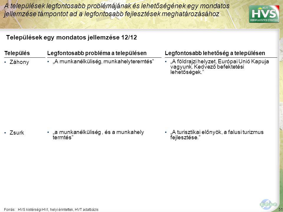 """51 Települések egy mondatos jellemzése 12/12 A települések legfontosabb problémájának és lehetőségének egy mondatos jellemzése támpontot ad a legfontosabb fejlesztések meghatározásához Forrás:HVS kistérségi HVI, helyi érintettek, HVT adatbázis TelepülésLegfontosabb probléma a településen ▪Záhony ▪""""A munkanélküliség, munkahelyteremtés ▪Zsurk ▪""""a munkanélküliség, és a munkahely termtés Legfontosabb lehetőség a településen ▪""""A földrajzi helyzet, Európai Unió Kapuja vagyunk."""