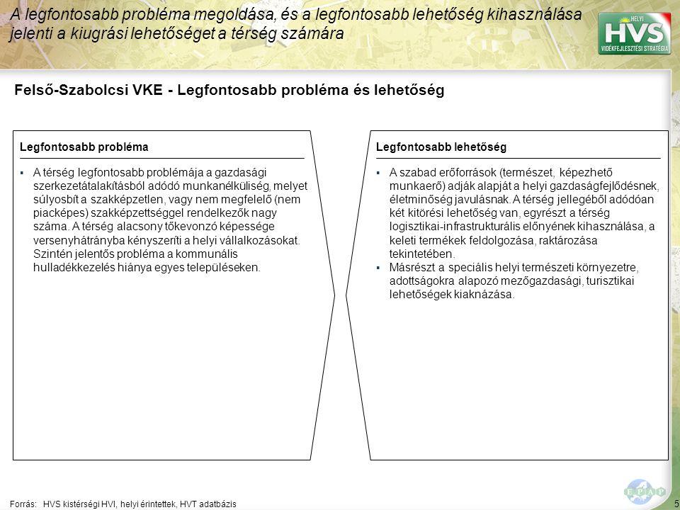 5 Felső-Szabolcsi VKE - Legfontosabb probléma és lehetőség A legfontosabb probléma megoldása, és a legfontosabb lehetőség kihasználása jelenti a kiugrási lehetőséget a térség számára Forrás:HVS kistérségi HVI, helyi érintettek, HVT adatbázis Legfontosabb problémaLegfontosabb lehetőség ▪A térség legfontosabb problémája a gazdasági szerkezetátalakításból adódó munkanélküliség, melyet súlyosbít a szakképzetlen, vagy nem megfelelő (nem piacképes) szakképzettséggel rendelkezők nagy száma.