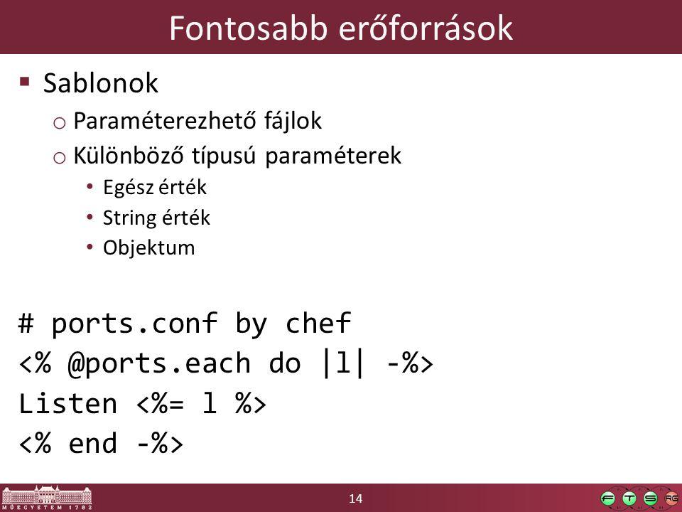 14 Fontosabb erőforrások  Sablonok o Paraméterezhető fájlok o Különböző típusú paraméterek • Egész érték • String érték • Objektum # ports.conf by chef Listen