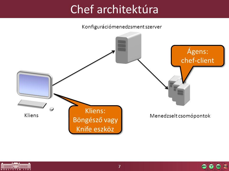 7 Chef architektúra Kliens Konfigurációmenedzsment szerver Menedzselt csomópontok Ágens: chef-client Kliens: Böngésző vagy Knife eszköz