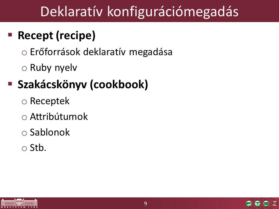 10 Deklaratív konfigurációmegadás  Szerep (role) o Receptek felsorolása  Csomópont (node) o Szerepek o Receptek o Attribútumok