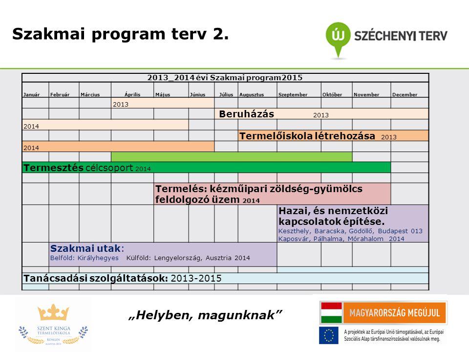 Szakmai program terv 2. 2013_2014 évi Szakmai program2015 JanuárFebruárMárciusÁprilisMájusJúniusJúliusAugusztusSzeptemberOktóberNovemberDecember 2013