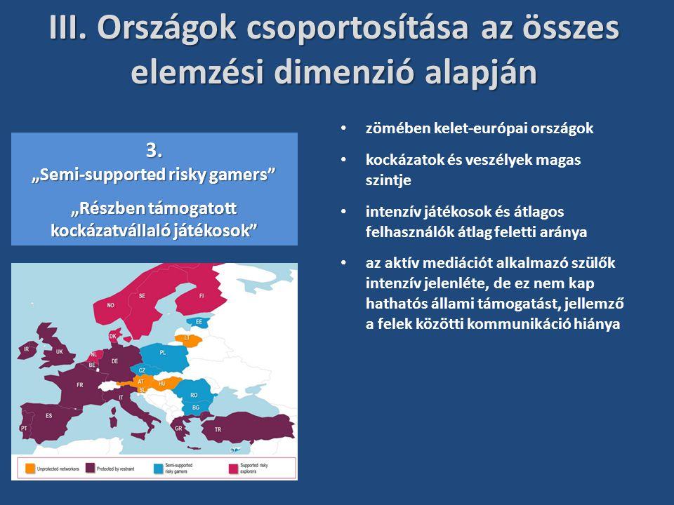 III. Országok csoportosítása az összes elemzési dimenzió alapján • zömében kelet-európai országok • kockázatok és veszélyek magas szintje • intenzív j