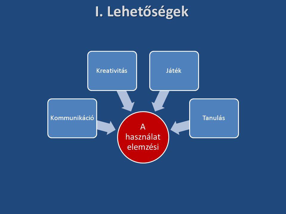 I. Lehetőségek A használat elemzési KommunikációKreativitásJátékTanulás