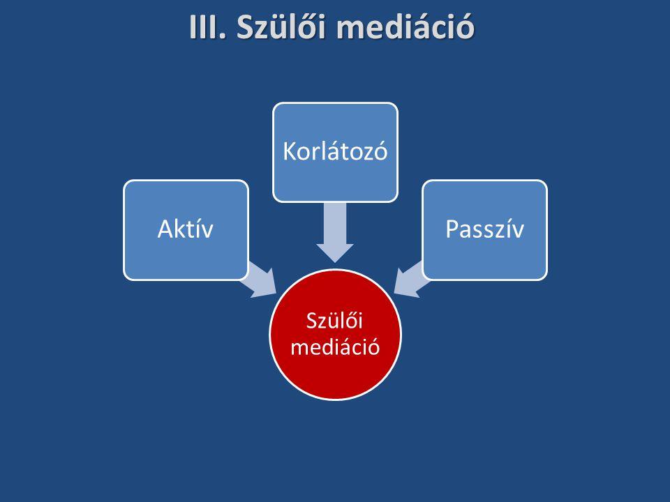 III. Szülői mediáció Szülői mediáció AktívKorlátozóPasszív