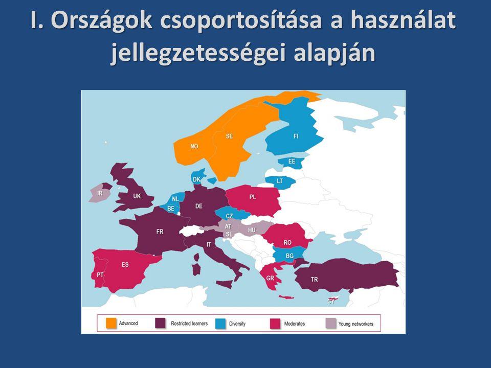 I. Országok csoportosítása a használat jellegzetességei alapján
