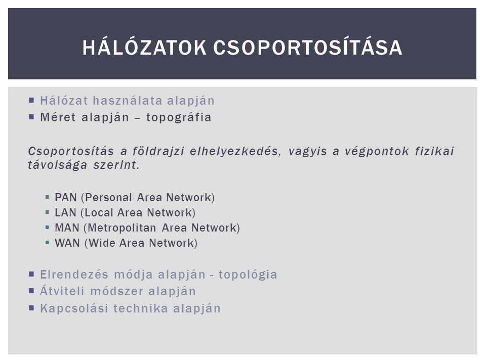  Hálózat használata alapján  Méret alapján - topográfia  Elrendezés módja alapján - topológia  Átviteli módszer alapján  Kapcsolási technika alapján Csoportosítás az adatútvonal típusa alapján  Vonalkapcsolt  Üzenetkapcsolt  Csomagkapcsolt HÁLÓZATOK CSOPORTOSÍTÁSA