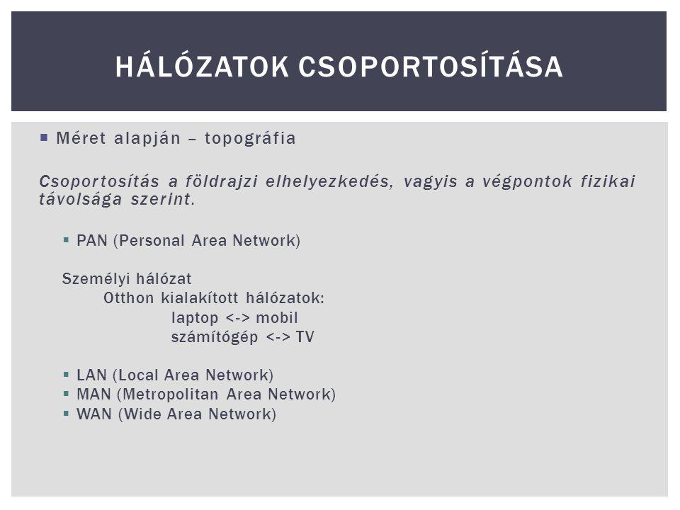  Két részből áll  Hálózat azonosítója  Csompópont azonosítója  Hány bit szolgál egy-egy rész azonosítására  Osztályok  A: 1 bájt hálózat – 3 bájt hoszt  1.0.0.0 – 127.0.0.0  125 hálózat  ~16 millió hoszt (2 32 -2)  Fenntartott címek:  Hálózatként:  10.0.0.0 – belső hálózat (Intranet)  127.0.0.0 – belső hálózat tesztelésére (loopback)  Hosztként  X.0.0.0 – a hálózat címe  X.255.255.255 – broadcast cím IP CÍM