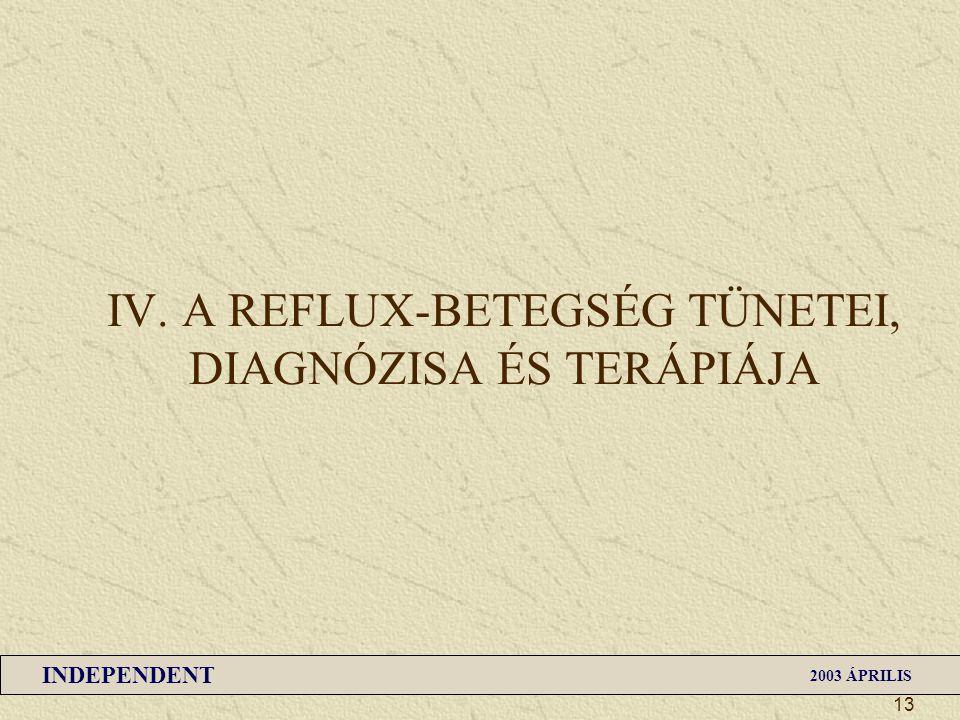 INDEPENDENT 2003 ÁPRILIS 13 IV. A REFLUX-BETEGSÉG TÜNETEI, DIAGNÓZISA ÉS TERÁPIÁJA
