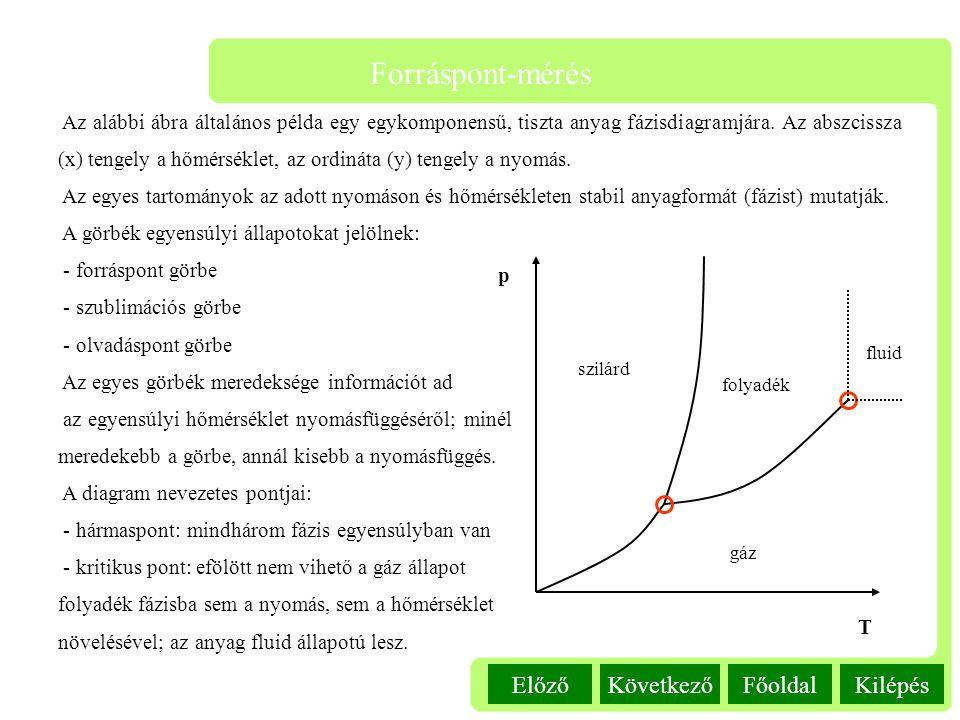 KilépésFőoldalKövetkezőElőző Az alábbi ábra általános példa egy egykomponensű, tiszta anyag fázisdiagramjára. Az abszcissza (x) tengely a hőmérséklet,