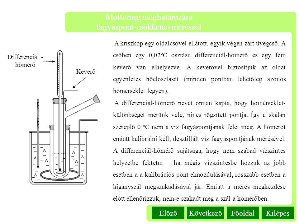 Kilépés Moltömeg meghatározása fagyáspont-csökkenés méréssel FőoldalKövetkezőElőző A kriszkóp egy oldalcsővel ellátott, egyik végén zárt üvegcső. A cs