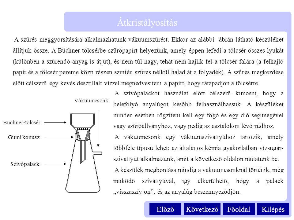Kilépés Átkristályosítás FőoldalKövetkezőElőző Büchner-tölcsér Szívópalack Vákuumcsonk Gumi kónusz A szűrés meggyorsítására alkalmazhatunk vákuumszűré