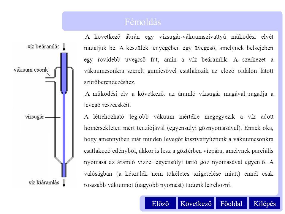 KilépésFőoldalKövetkezőElőző Fémoldás A következő ábrán egy vízsugár-vákuumszivattyú működési elvét mutatjuk be. A készülék lényegében egy üvegcső, am