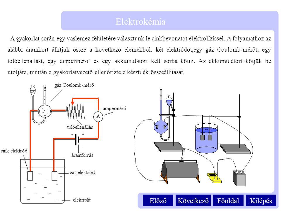 Kilépés Elektrokémia FőoldalKövetkezőElőző A gyakorlat során egy vaslemez felületére választunk le cinkbevonatot elektrolízissel. A folyamathoz az alá