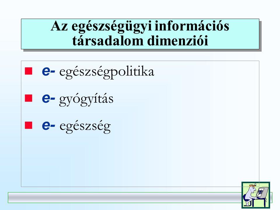 e- health: egészségügyi információs társadalom Dr. Kincses Gyula mb. főigazgató MEDINFO