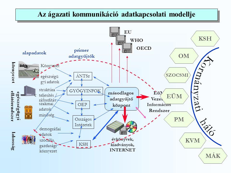 A tudásközpont program céljai II.