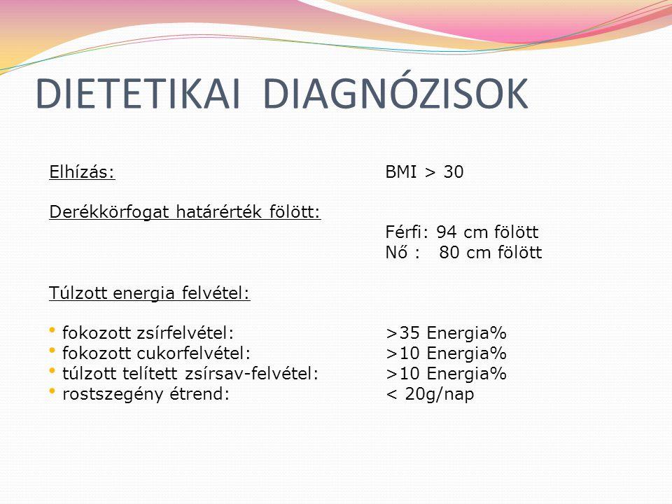 BELGYÓGYÁSZATI OSZTÁLYON FEKVŐ METABOLIKUS SZINDRÓMÁS BETEG DIETETIKAI ELLÁTÁSA Esetismertetés: XY 51 éves nő beteg.