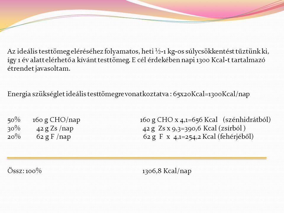 Folsav Napi 5-10 mg folsav felvétel javítja az endothel funkciót.