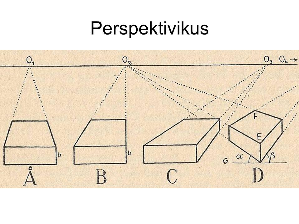 Perspektivikus