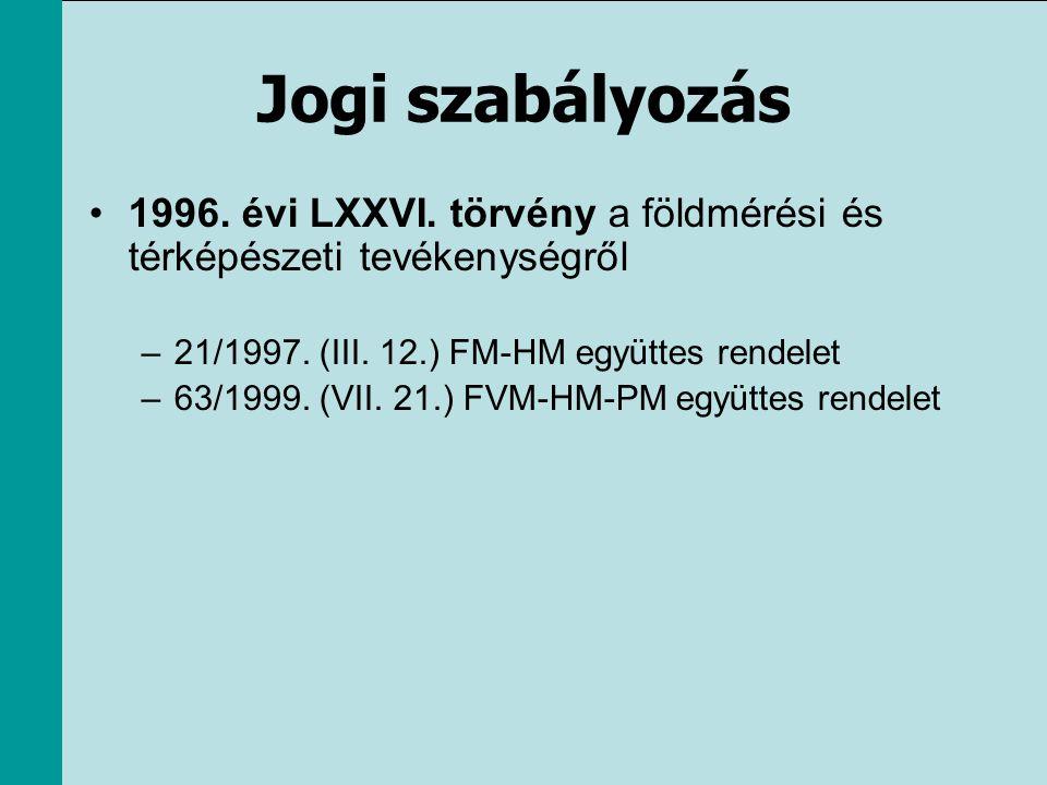 Jogi szabályozás •1996. évi LXXVI. törvény a földmérési és térképészeti tevékenységről –21/1997. (III. 12.) FM-HM együttes rendelet –63/1999. (VII. 21