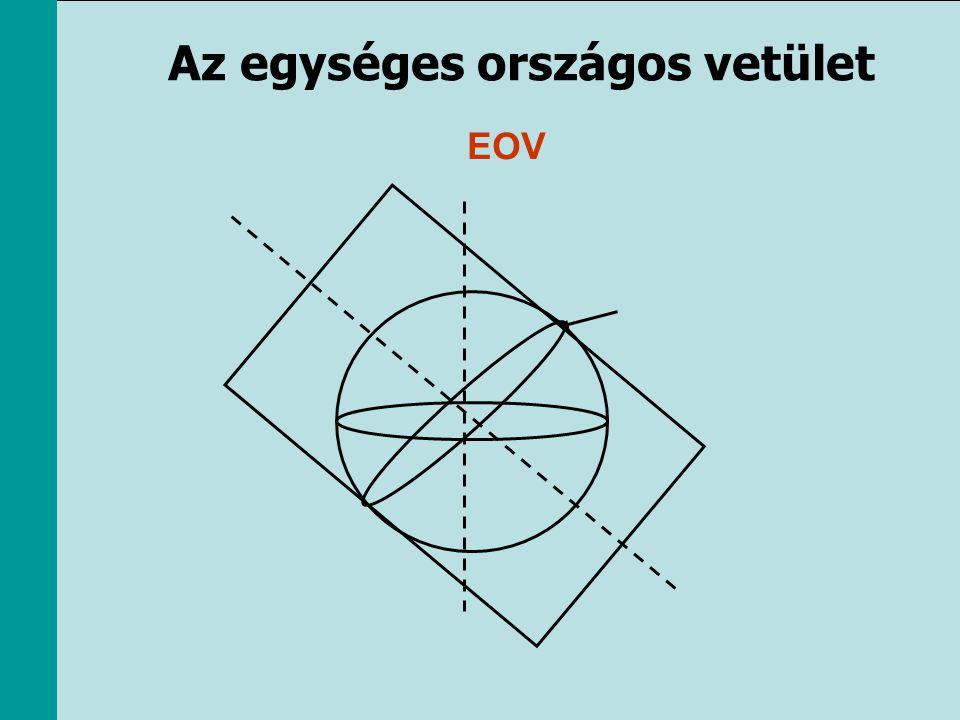 Az egységes országos vetület EOV
