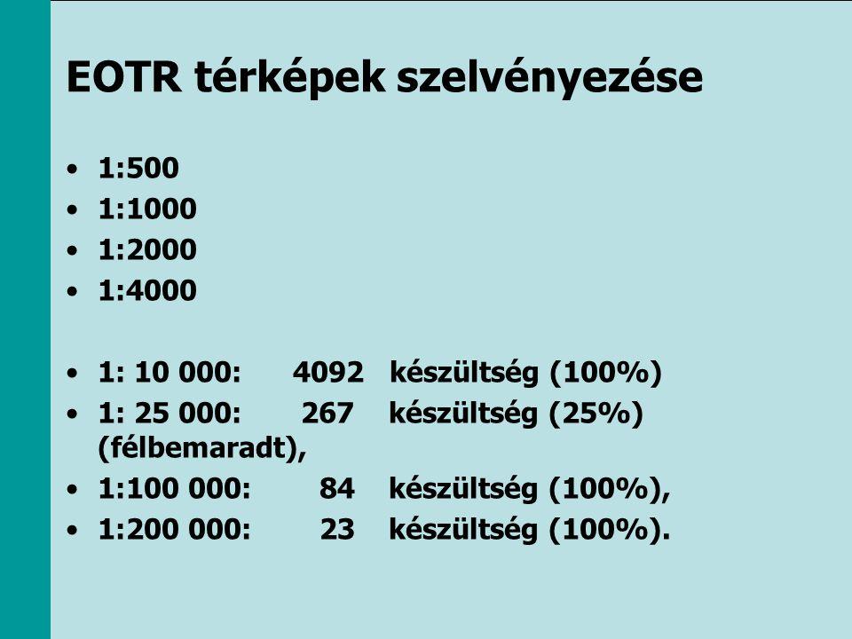 EOTR térképek szelvényezése •1:500 •1:1000 •1:2000 •1:4000 •1: 10 000: 4092 készültség (100%) •1: 25 000: 267 készültség (25%) (félbemaradt), •1:100 0