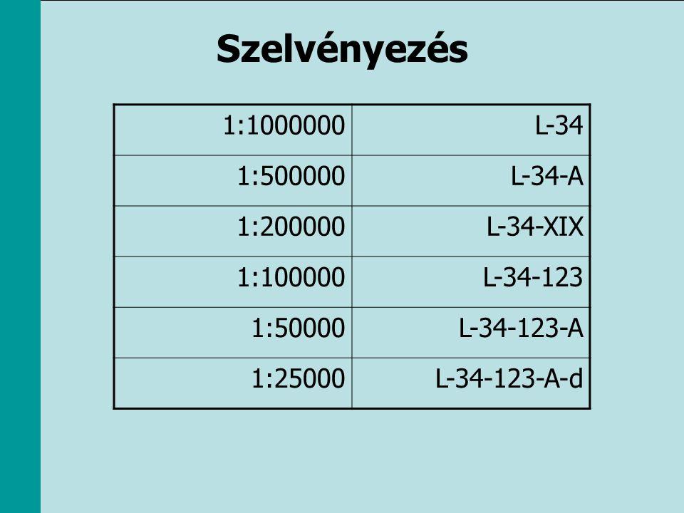 Szelvényezés 1:1000000L-34 1:500000L-34-A 1:200000L-34-XIX 1:100000L-34-123 1:50000L-34-123-A 1:25000L-34-123-A-d