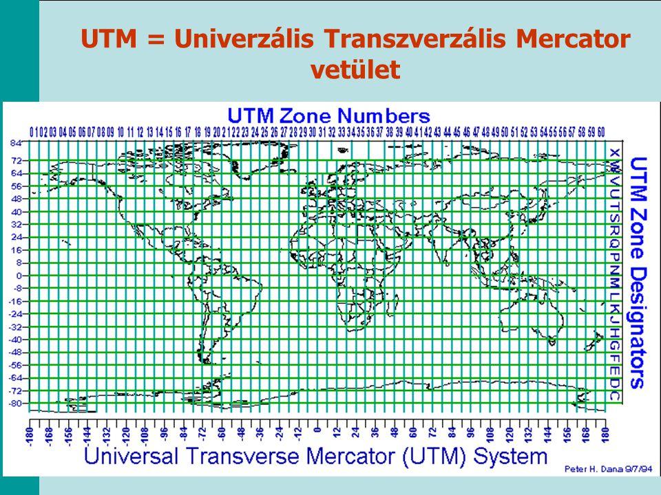 UTM = Univerzális Transzverzális Mercator vetület