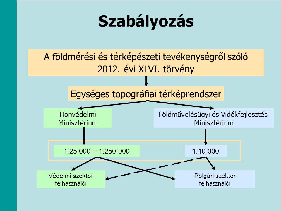Honvédelmi Minisztérium Földművelésügyi és Vidékfejlesztési Minisztérium Szabályozás A földmérési és térképészeti tevékenységről szóló 2012. évi XLVI.