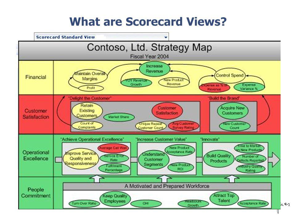 VEZETŐI SZÁMVITEL © Example of a Rural Hospital Strategy Map Financial Customer Internal Processes Learning & Growth