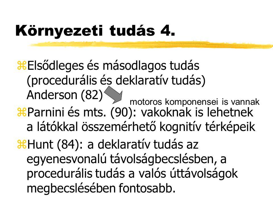 Környezeti tudás 4. zElsődleges és másodlagos tudás (procedurális és deklaratív tudás) Anderson (82) zParnini és mts. (90): vakoknak is lehetnek a lát