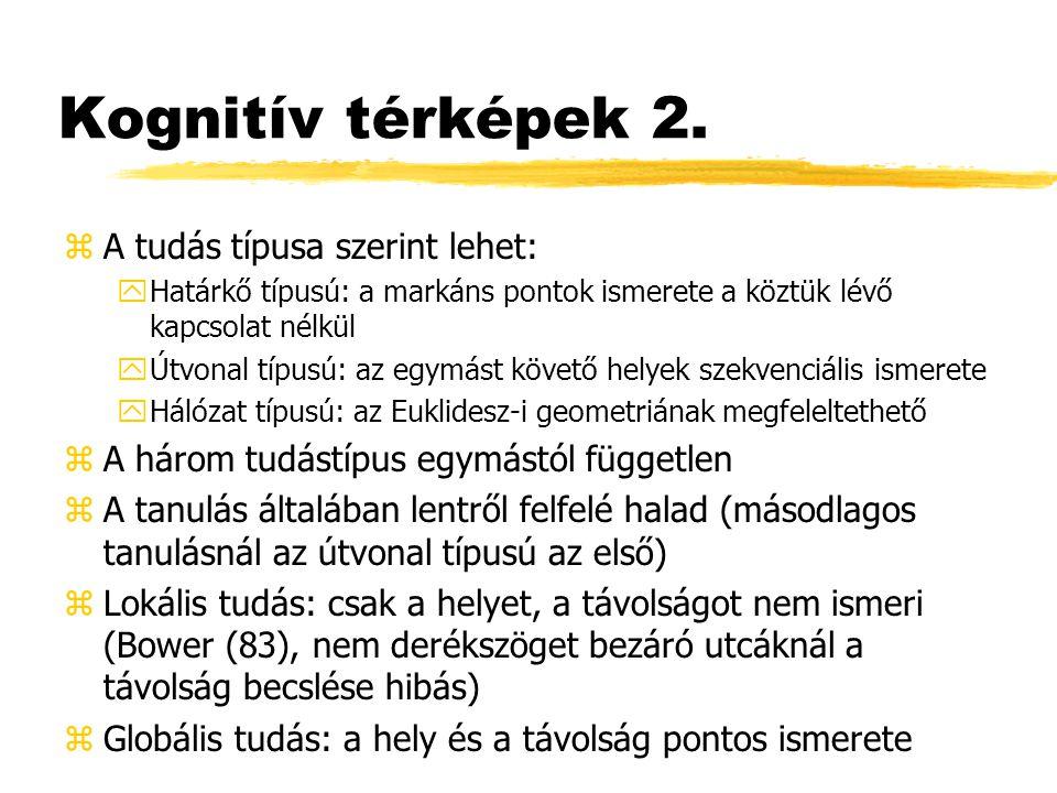 Kognitív térképek 2. zA tudás típusa szerint lehet: yHatárkő típusú: a markáns pontok ismerete a köztük lévő kapcsolat nélkül yÚtvonal típusú: az egym