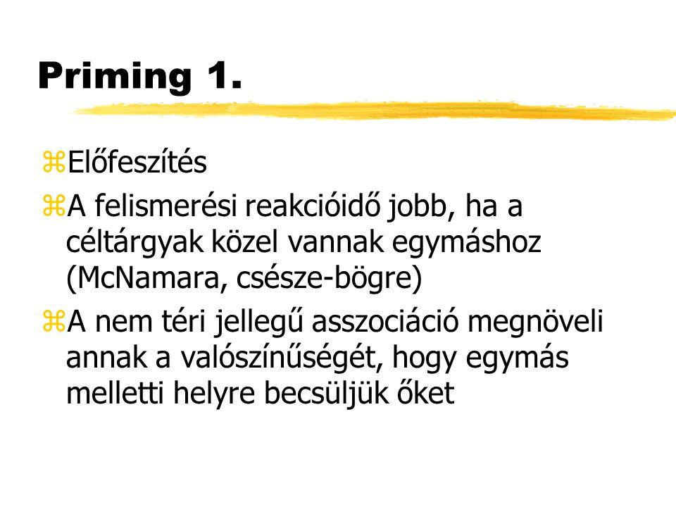 Priming 1.