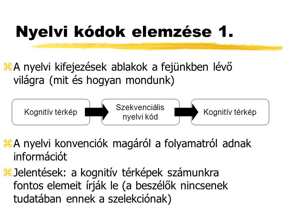 Nyelvi kódok elemzése 1. zA nyelvi kifejezések ablakok a fejünkben lévő világra (mit és hogyan mondunk) zA nyelvi konvenciók magáról a folyamatról adn