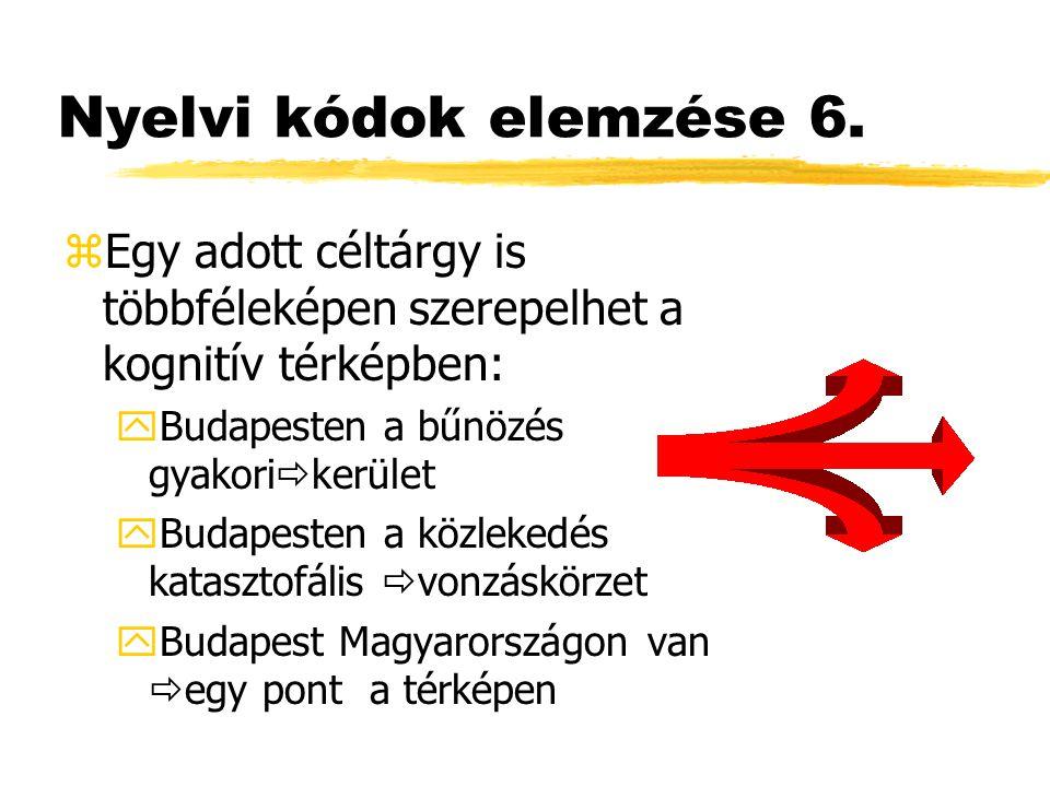 Nyelvi kódok elemzése 6. zEgy adott céltárgy is többféleképen szerepelhet a kognitív térképben: yBudapesten a bűnözés gyakori  kerület yBudapesten a