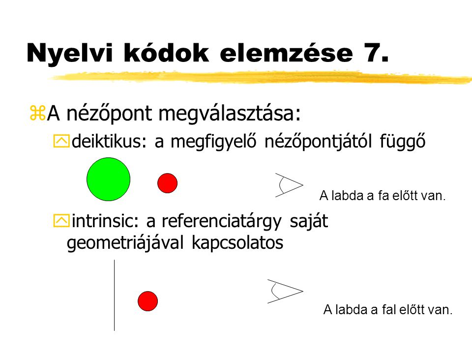 Nyelvi kódok elemzése 7. zA nézőpont megválasztása: ydeiktikus: a megfigyelő nézőpontjától függő yintrinsic: a referenciatárgy saját geometriájával ka