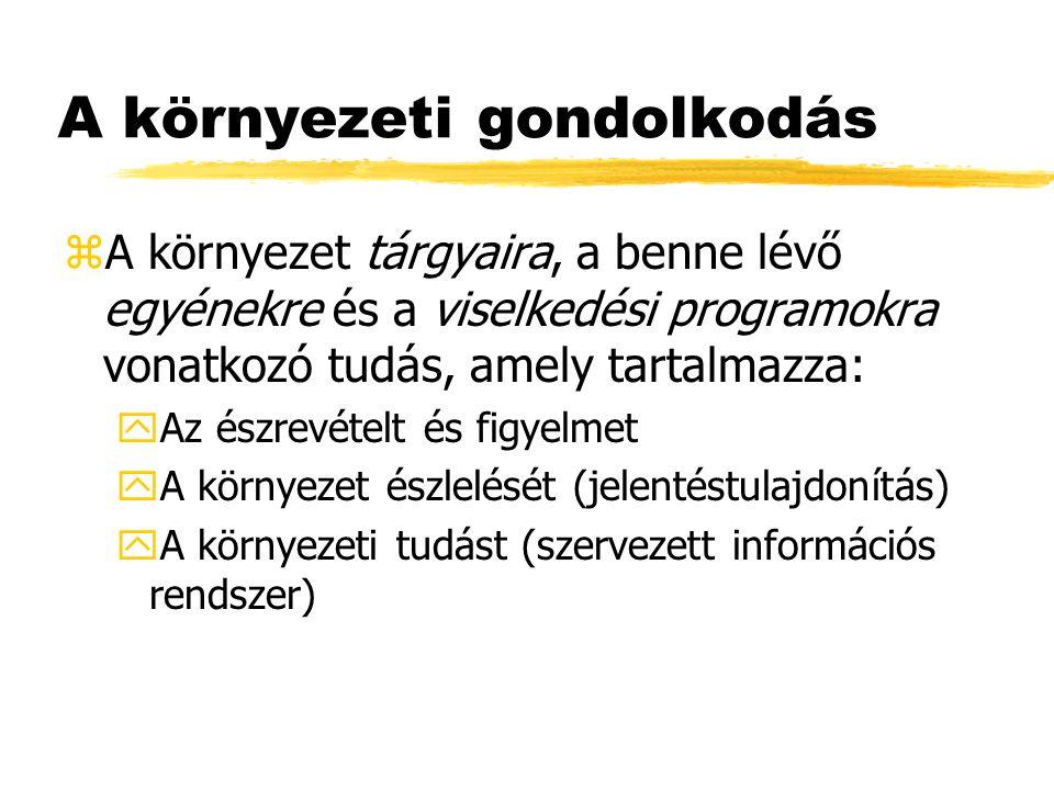 Nyelvi kódok elemzése 2.zHerskovits (85): Hogyan írunk le egy tárgy helyét.
