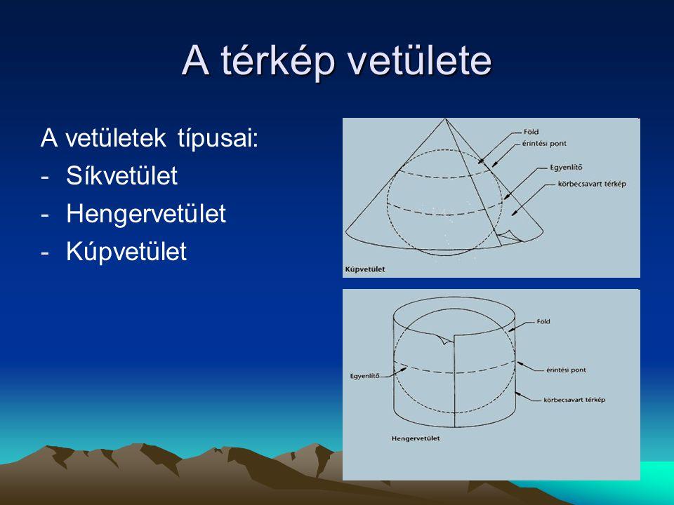 A térkép vetülete A vetületek típusai: -Síkvetület -Hengervetület -Kúpvetület
