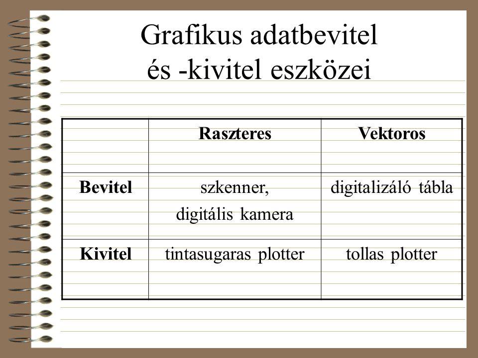 Beviteli eszközök - 1 •Digitalizáló tábla: elektronikusan vezérelt, A3...A0 méretű tábla + pozícionáló eszköz (tábla kurzor - abszolút pozíció érzékelő) Manuális vektoros adatbevitel: - rajz rögzítése - kalibrálás (rajz és képernyő 4 sarokpontja) - végpontok: kattintás (koordinátabevitel) Leggyakrabban használt beviteli eszköz Hátrány: pontosság és teljesség nehezen ellenőrizhető