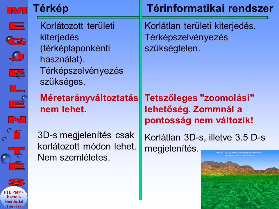 TérképTérinformatikai rendszer Korlátozott területi kiterjedés (térképlaponkénti használat). Térképszelvényezés szükséges. Korlátlan területi kiterjed
